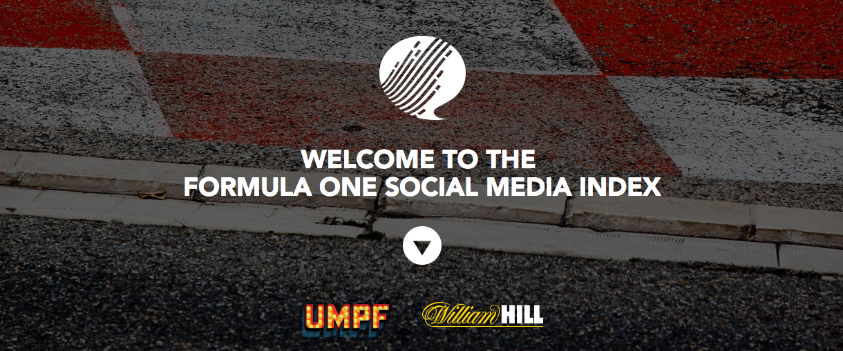 Lotus Race to Pole Position in Formula One Social Media Ranking