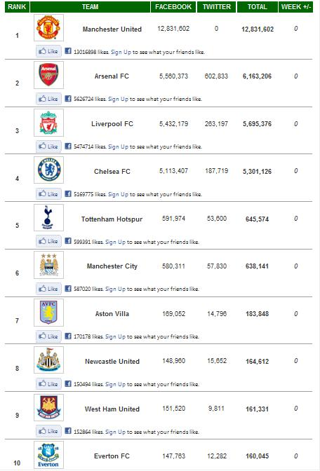 Epl full table elcho table epl full table stopboris Image collections