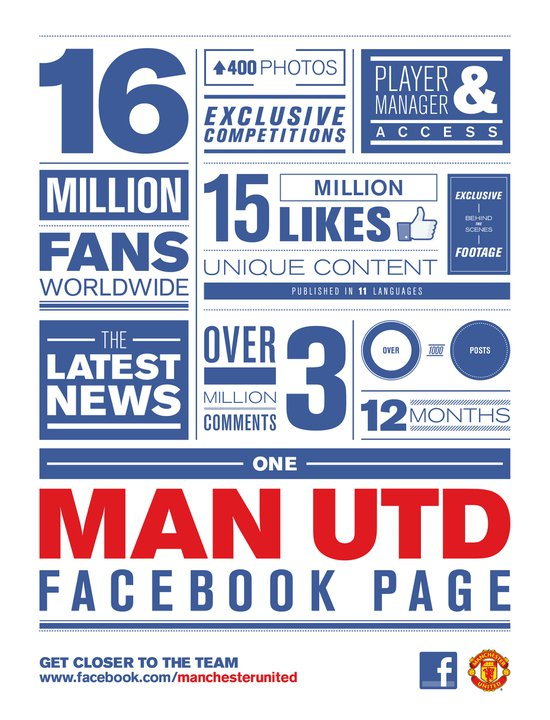 manchester united marketing mix Manchester city uses a permission marketing scheme to collect data from its supporters when registering on the website, mcfc asks for the basic information of the fan's identity, location, contact details, and preferred communication platform.