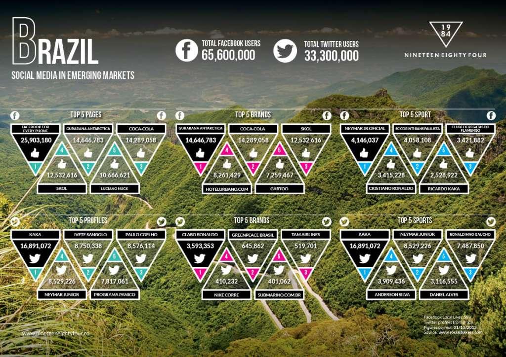 1984_BRAZIL_0210
