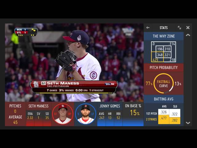 The Rise of Smart TV, Brings New Innovations For MLB Fans