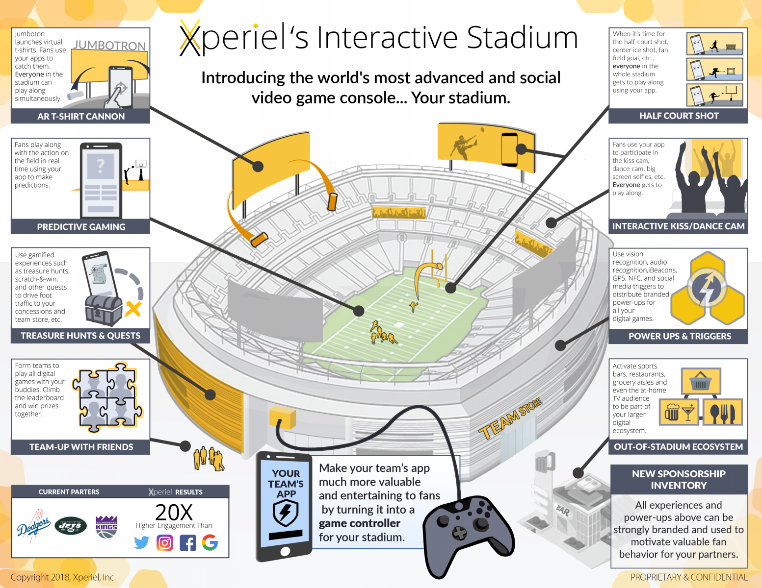 acf649e9f0a Can Augmented Reality turn the stadium into a whole new world  February 27