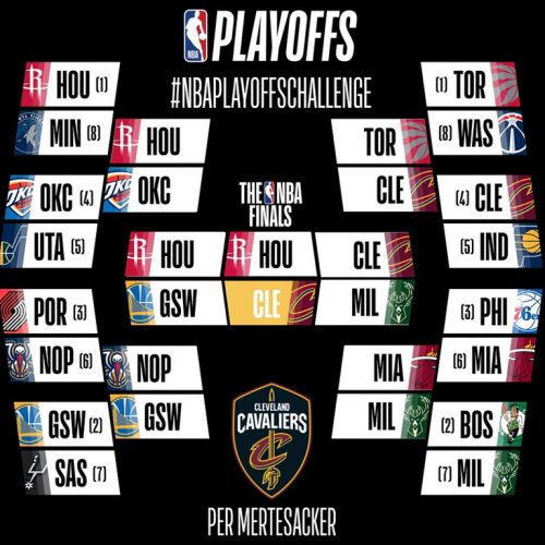 A community game by the NBA to make Playoffs predictions